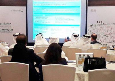 Graphic recording for the Government of Dubai
