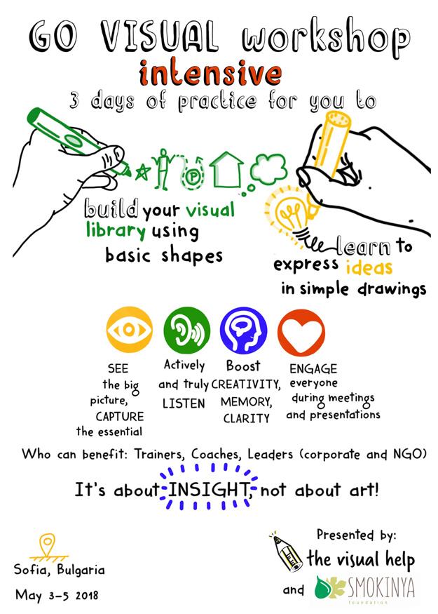 Visual Thinking Workshop Trainer
