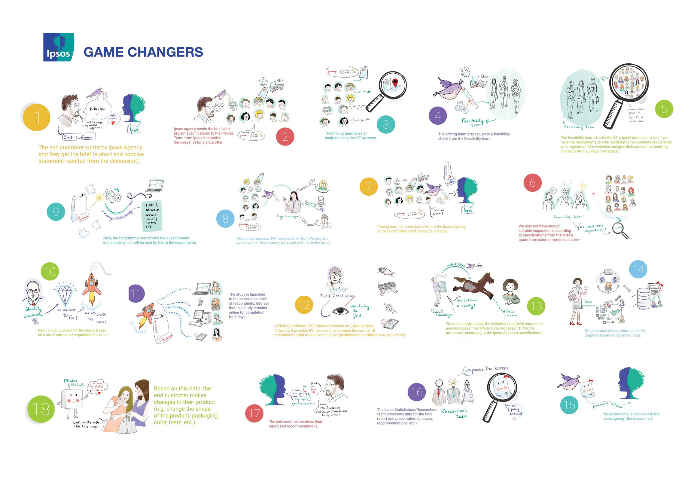 Services the visual help graphic facilitation maxwellsz