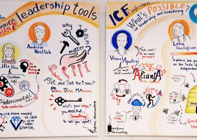 Graphic recording for international coaching conference