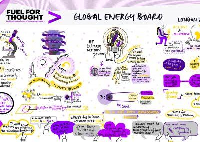 Accenture digital graphic recording